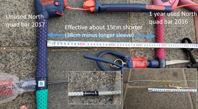 Shrinking kite lines