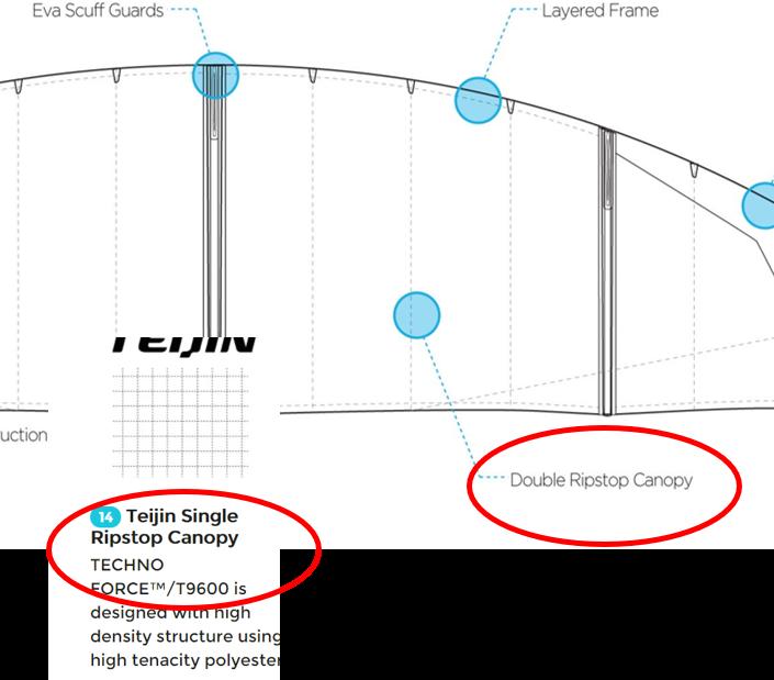 Liquid Force WOW (V3) and NV (V8) 9m - We Test Kites
